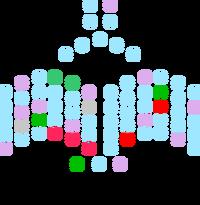 Representatives Chamber Lecrotia 2012