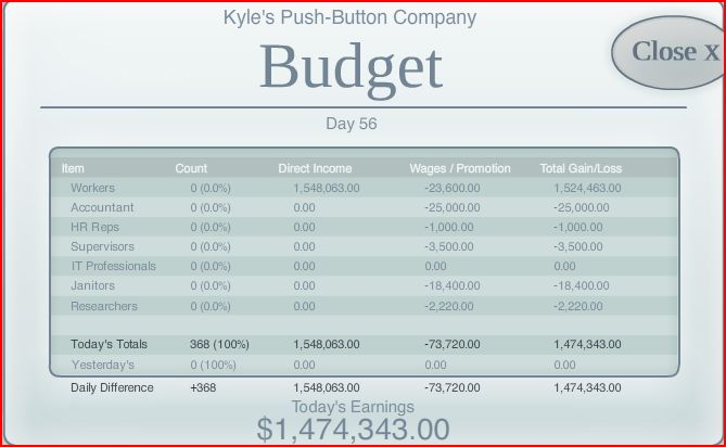 Image - Budget layout.jpg | Corporation Inc Wiki | FANDOM powered ...