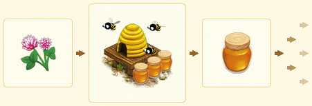 File:BeehiveChain.png