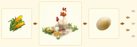 File:ChickenCoopChain.png