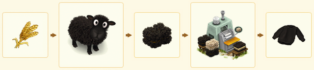 File:BlackWoolSweaterChain.png