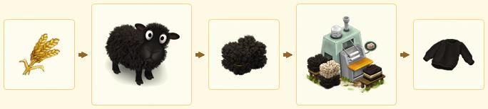 BlackWoolSweaterChain