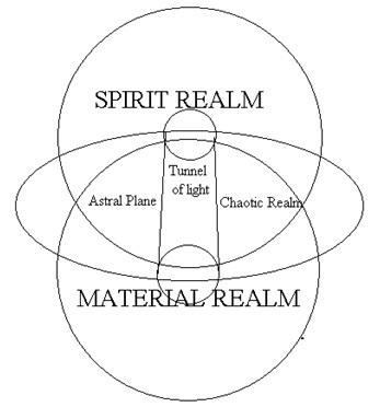 File:Spirit matter.jpg