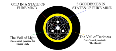 File:Divine unity is simple.png