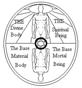 File:Spirit body.jpg