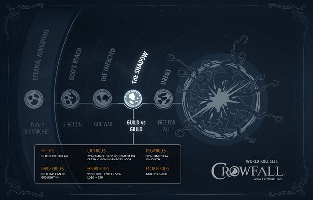 File:Crowfall WorldRules 1.jpg