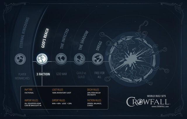 File:Crowfall WorldRules 2.jpg