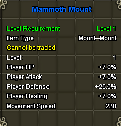 File:Mamouth Stats.png