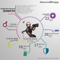 Status karakter jennifer