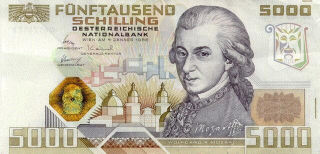 File:5000 Schilling Mozart obverse.jpg