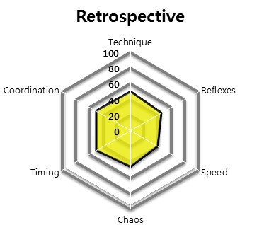 File:Retrospective - HEXAGON STATS.jpg
