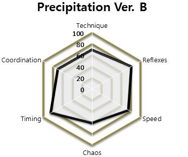File:PRECIPITATION VER. B - HEXAGON STATS.jpg