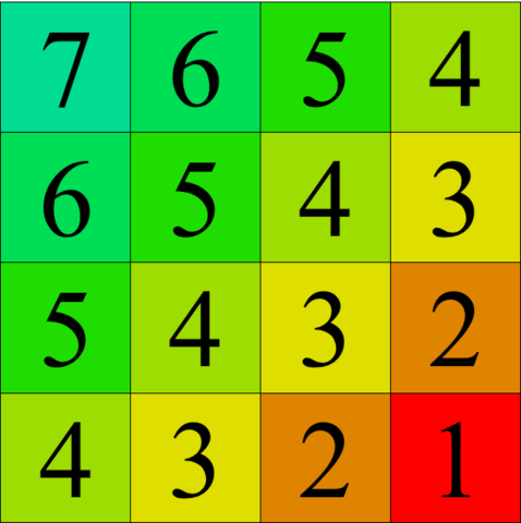 File:4x4 Morality Square.png
