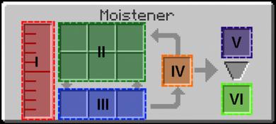 MoistenerColorGUI