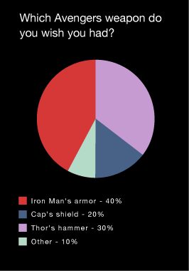 File:Aou ie poll1.png
