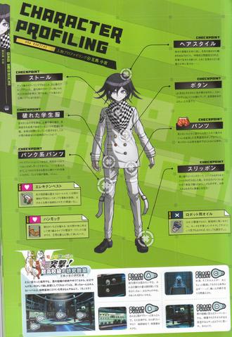 File:Art Book Scan Danganronpa V3 Kokichi Oma Ouma Character Profiling.png