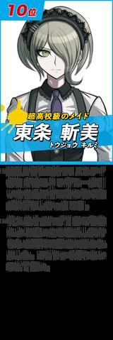 File:MyNavi - Kirumi Tojo.png