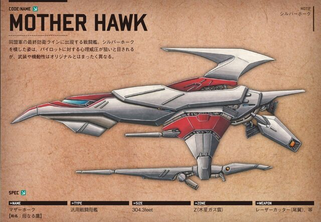 File:Motherhawk.jpg