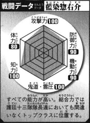 File:Aizen battle data.jpg