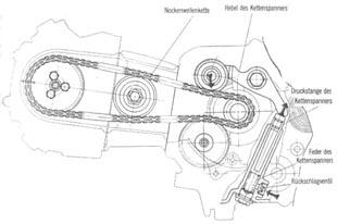 nockenwellenkettenspanner honda dax wiki fandom. Black Bedroom Furniture Sets. Home Design Ideas