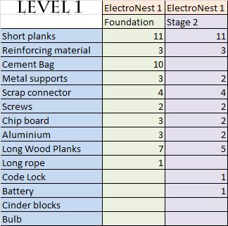 File:Level1.jpg
