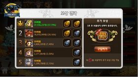 Kr patch Nebula reward window