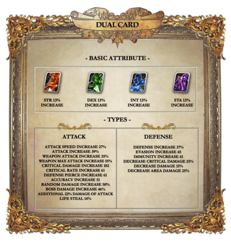 Fichier:Dual Card stat overview.png