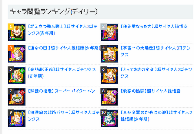 File:JPN Daily Characters Ranking 000.png