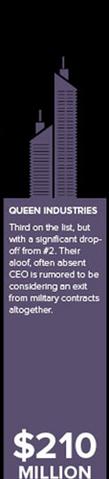 File:Queenindustriescanon.png