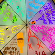 The wheel of fortune 2