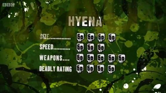 File:S3 DR hyena.jpg
