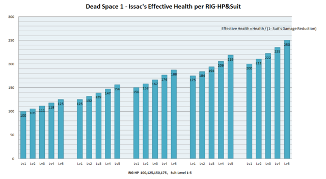 File:DS1-EffectiveHealth.png