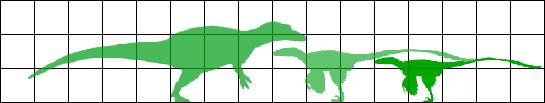 File:Irritator, Utahraptor and Achillobator.png