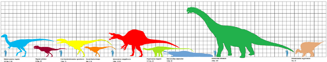 File:African Giants.png