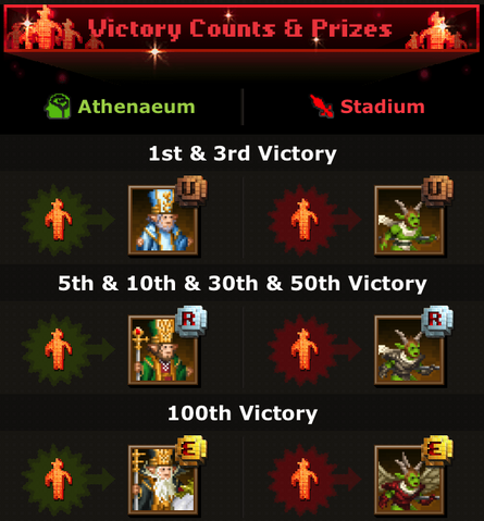 File:A&C mortal threat prizes.png