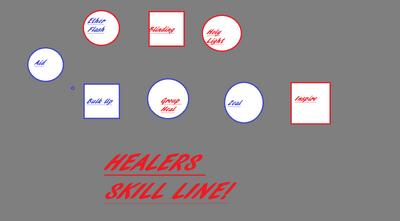 Healers skil Line