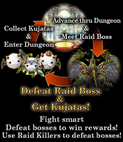 To Find Event Raid Bosses