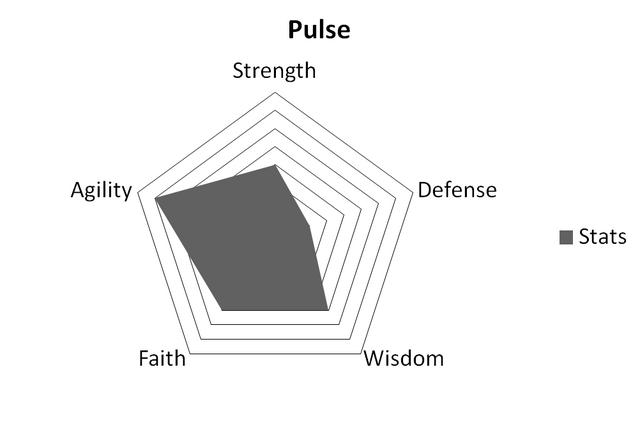File:PulseStats.png