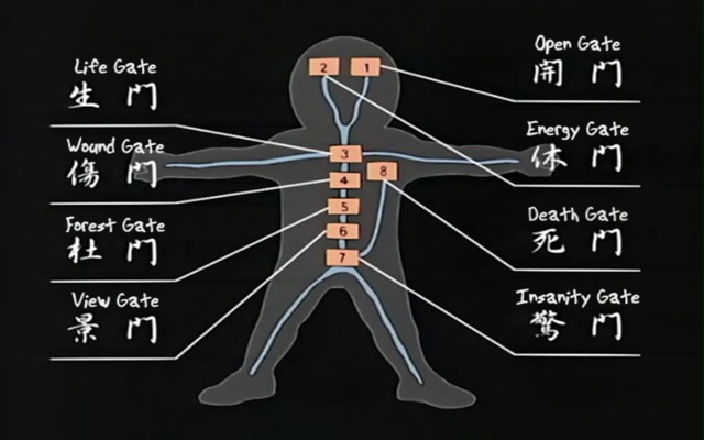 Episode die acht inneren tore narutopedia fandom for Gai sensei 8 portes