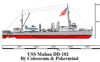 USS Mahan drawing