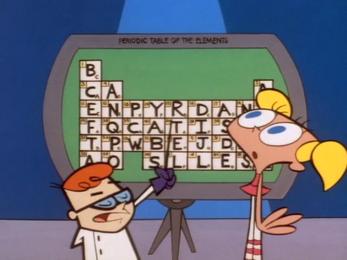 Periodic Table01
