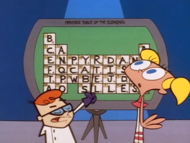 File:Periodic Table01.png