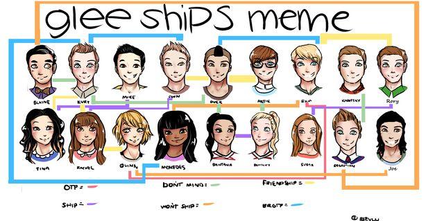File:Glee ships meme by beevuu-QUINNGLEEd54io91.jpg