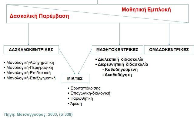 File:Morfes1.jpg