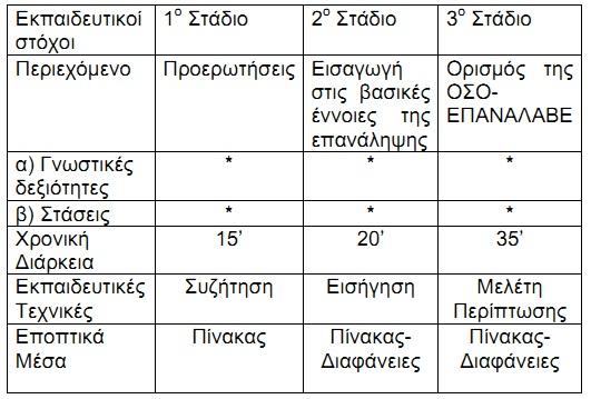 Lesplan3