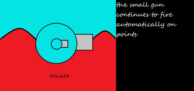 File:Mixer.png