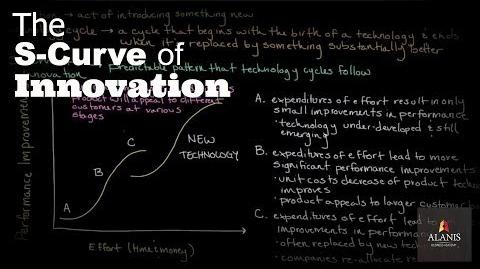 Episode 154 Innovation and the S-Curve Why More Money Doesn't Always Lead to Greater Improvements