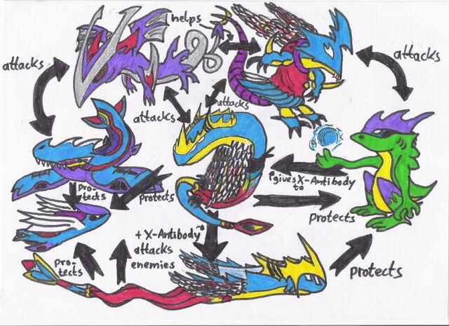 File:Fish-Digimon-Nation.jpg