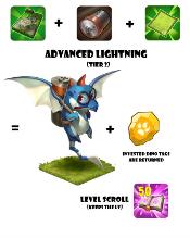 Icon adv lightning