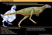 Lesothosaurus fact card